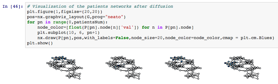 From Matlab and Single Genes to Python and Proteins